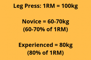 How many reps for strength? Leg press example.
