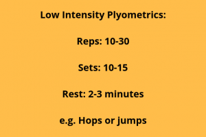 How many reps for plyometrics. Summary slide for low intensity workouts